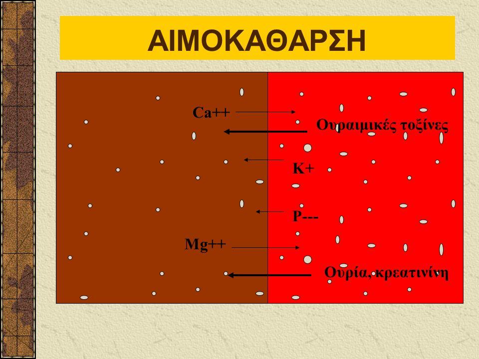 ΑΙΜΟΚΑΘΑΡΣΗ Ca++ Ουραιμικές τοξίνες K+ P--- Mg++ Ουρία, κρεατινίνη