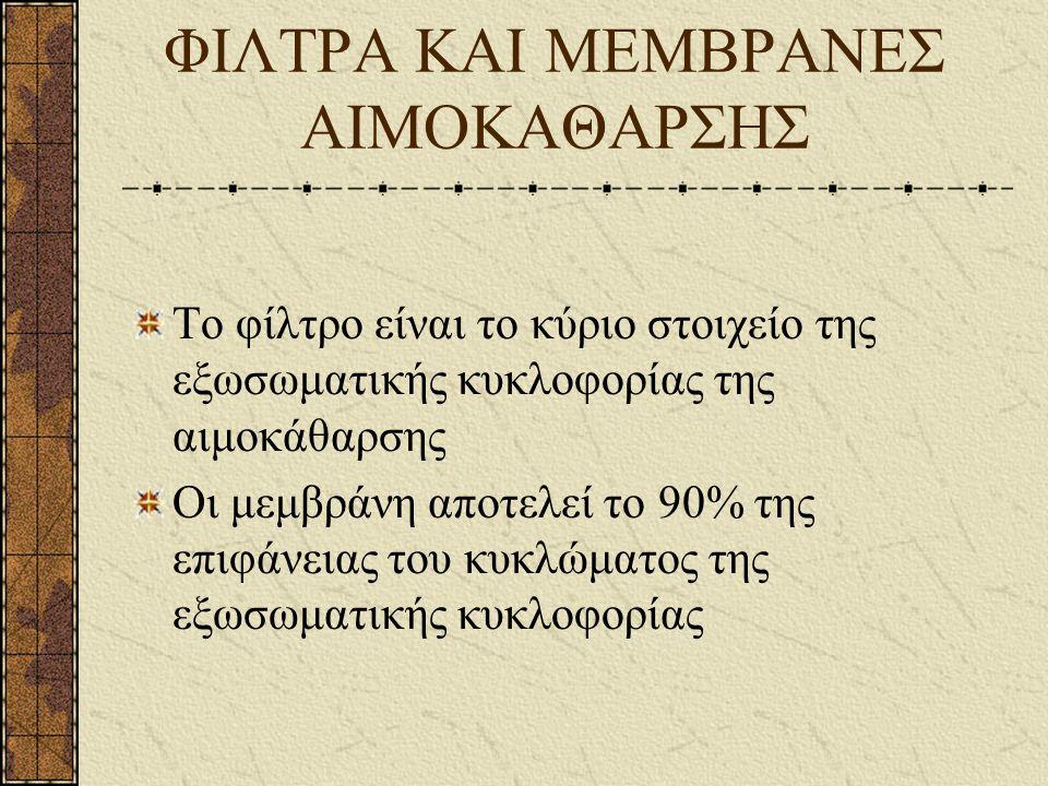ΦΙΛΤΡΑ ΚΑΙ ΜΕΜΒΡΑΝΕΣ ΑΙΜΟΚΑΘΑΡΣΗΣ