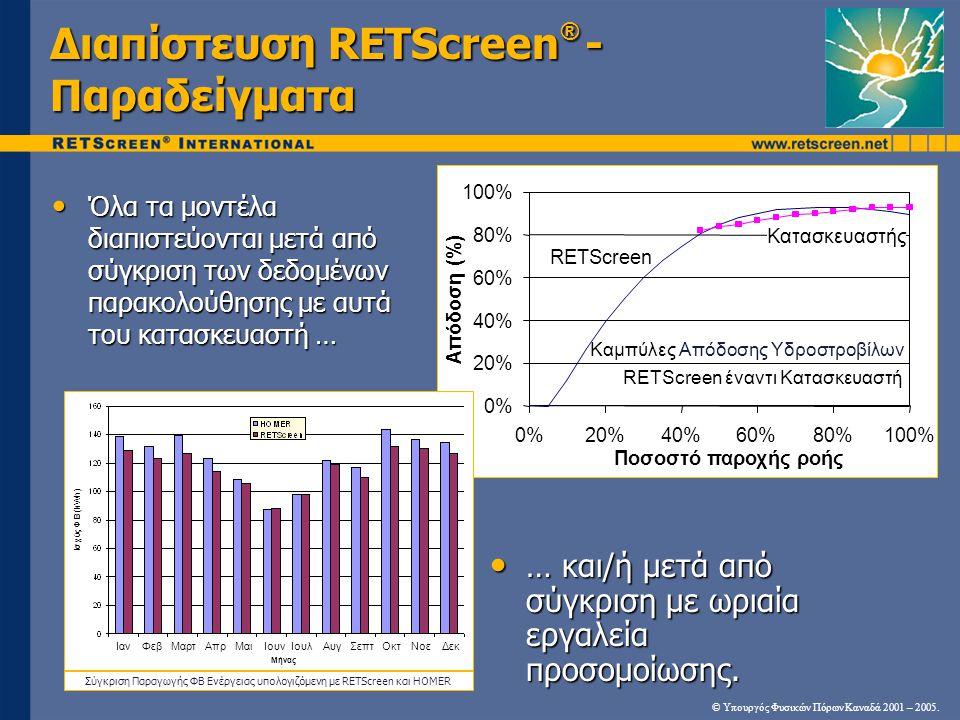 Διαπίστευση RETScreen® - Παραδείγματα