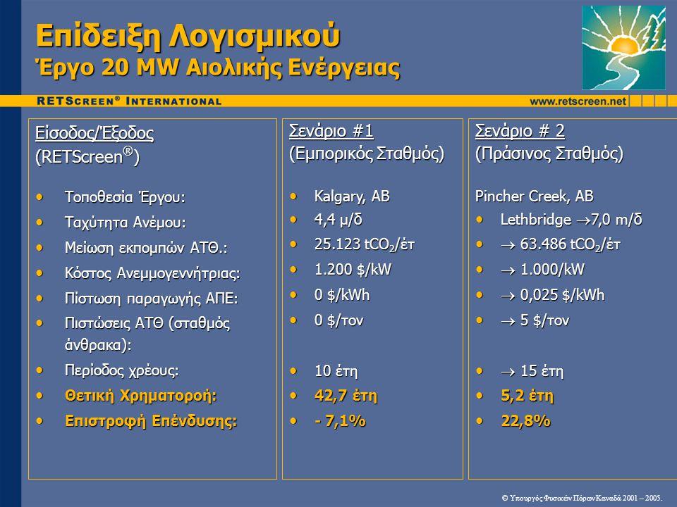 Επίδειξη Λογισμικού Έργο 20 MW Αιολικής Ενέργειας