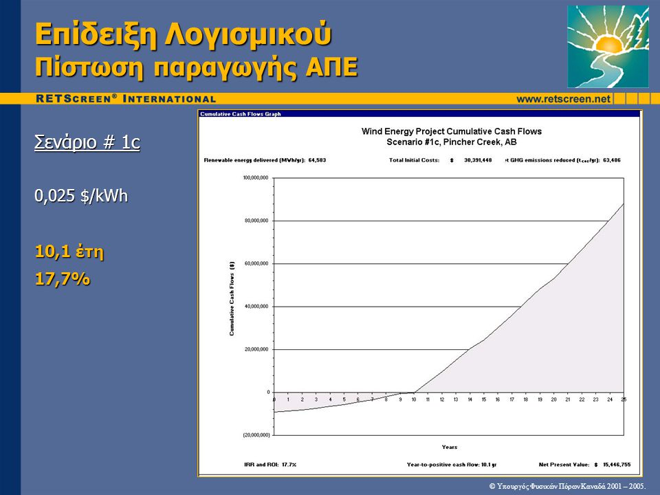 Επίδειξη Λογισμικού Πίστωση παραγωγής ΑΠΕ