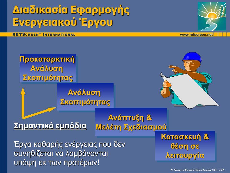 Διαδικασία Εφαρμογής Ενεργειακού Έργου