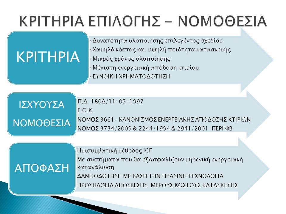 ΚΡΙΤΗΡΙΑ ΕΠΙΛΟΓΗΣ - ΝΟΜΟΘΕΣΙΑ