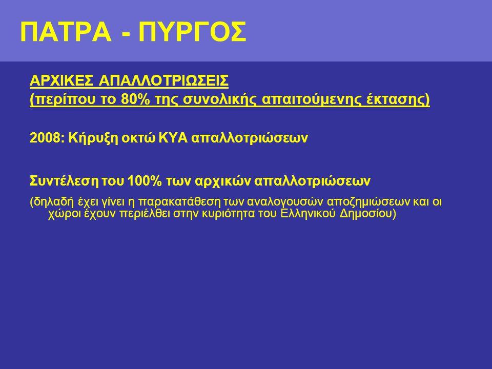 ΠΑΤΡΑ - ΠΥΡΓΟΣ ΑΡΧΙΚΕΣ ΑΠΑΛΛΟΤΡΙΩΣΕΙΣ
