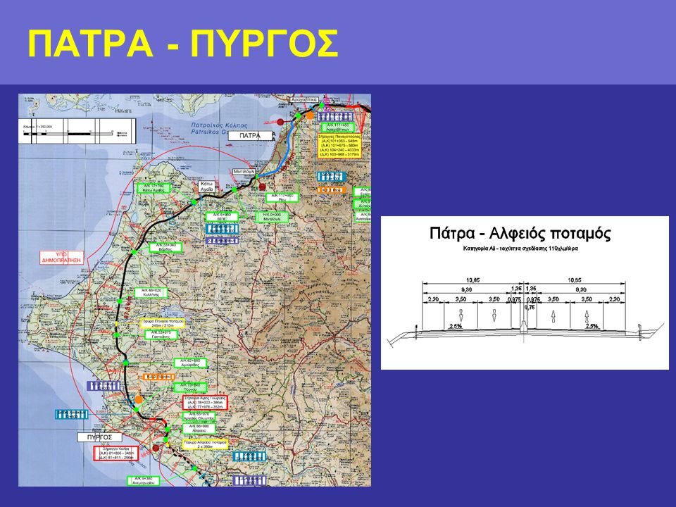 ΠΑΤΡΑ - ΠΥΡΓΟΣ