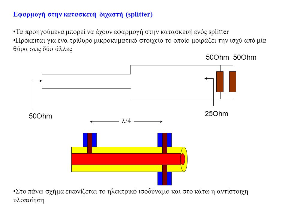 Εφαρμογή στην κατασκευή διχαστή (splitter)