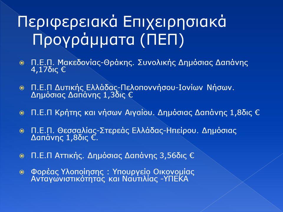 Περιφερειακά Επιχειρησιακά Προγράμματα (ΠΕΠ)
