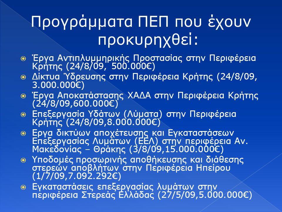 Προγράμματα ΠΕΠ που έχουν προκυρηχθεί: