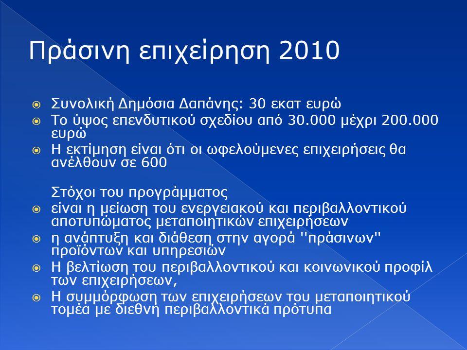Πράσινη επιχείρηση 2010 Συνολική Δημόσια Δαπάνης: 30 εκατ ευρώ