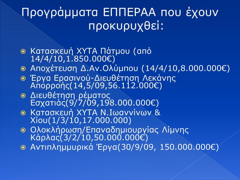 Προγράμματα ΕΠΠΕΡΑΑ που έχουν προκυρυχθεί: