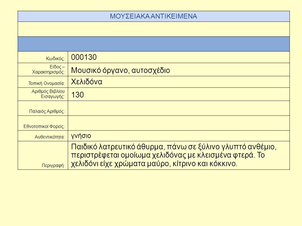 ΜΟΥΣΕΙΑΚΑ ΑΝΤΙΚΕΙΜΕΝΑ