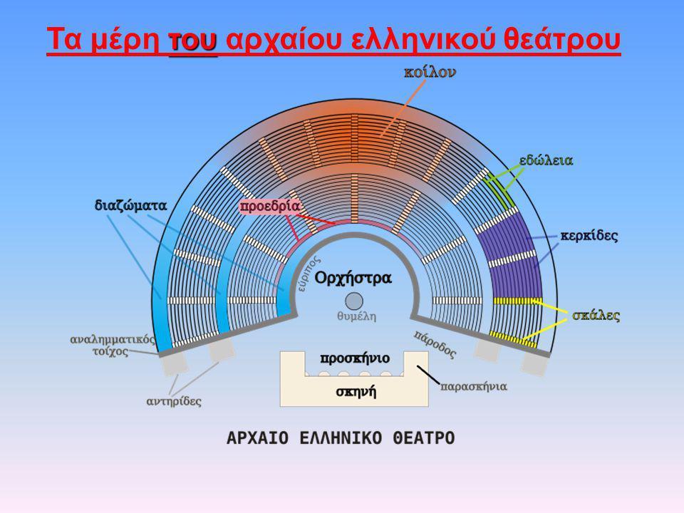 Τα μέρη του αρχαίου ελληνικού θεάτρου