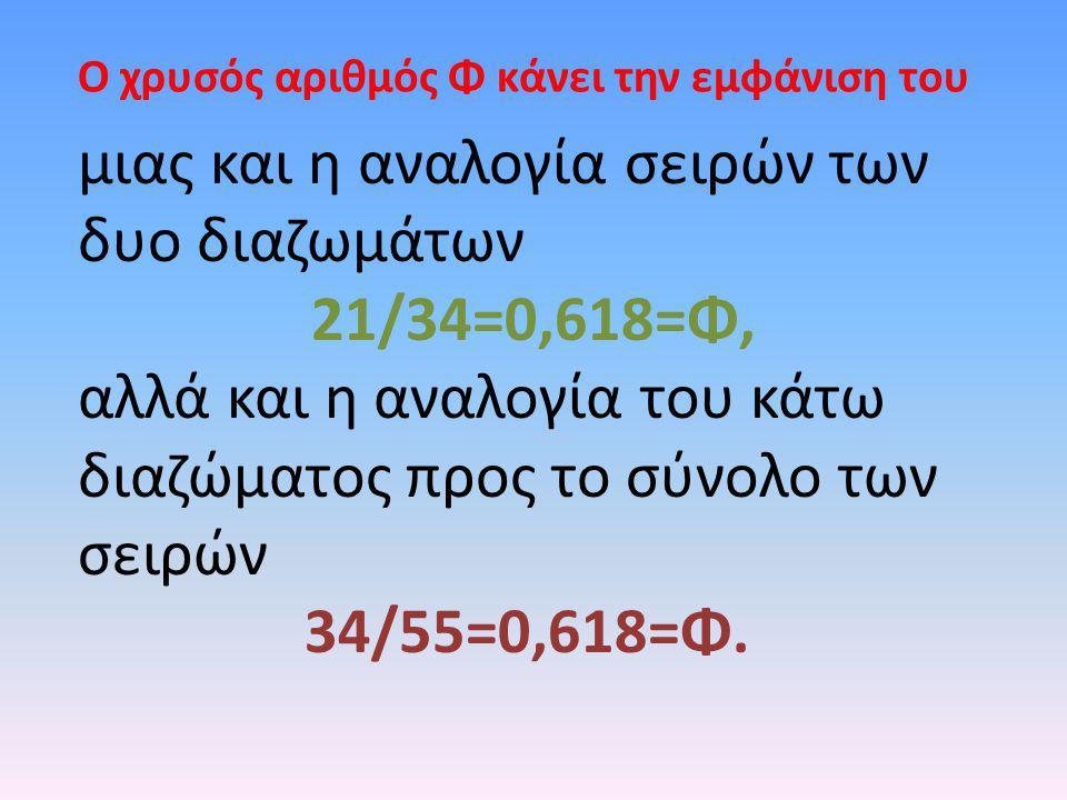 μιας και η αναλογία σειρών των δυο διαζωμάτων 21/34=0,618=Φ,