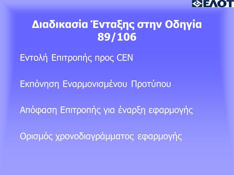 Διαδικασία Ένταξης στην Οδηγία 89/106