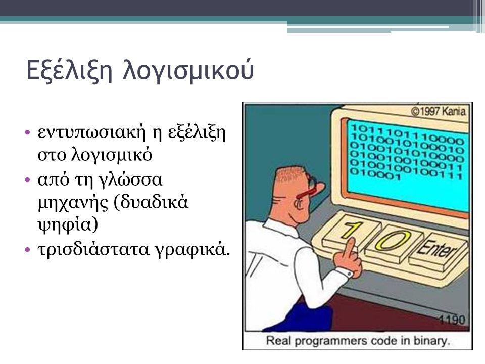 Εξέλιξη λογισμικού εντυπωσιακή η εξέλιξη στο λογισμικό