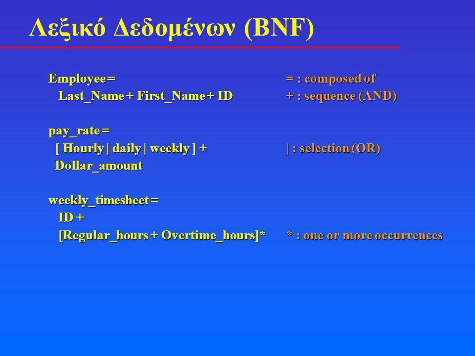 Λεξικό Δεδομένων (BNF)