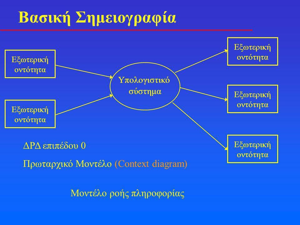 Βασική Σημειογραφία ΔΡΔ επιπέδου 0