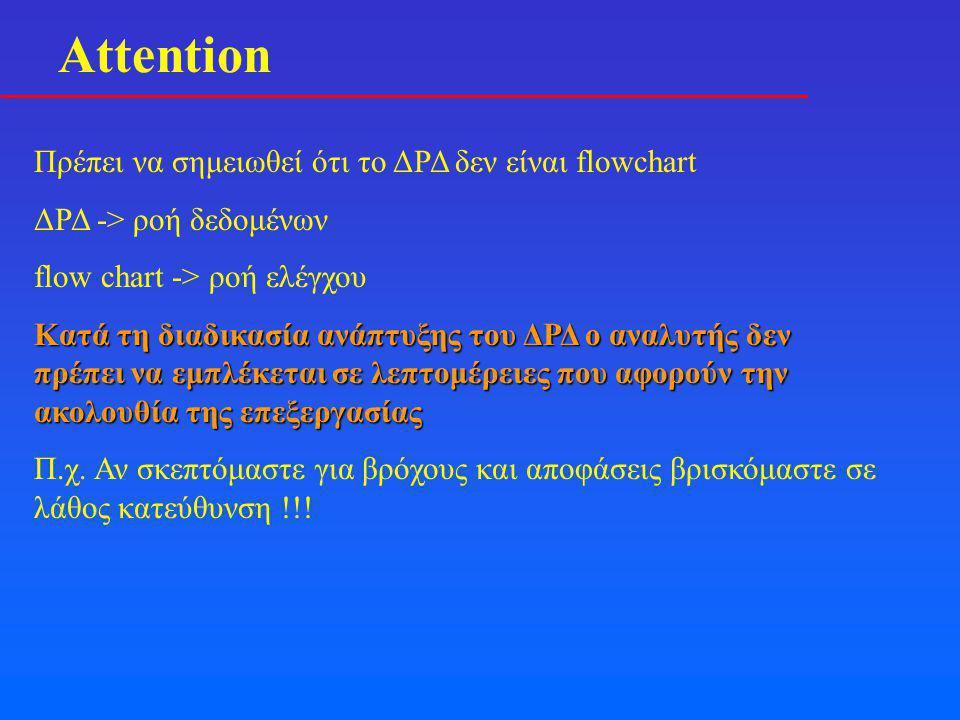 Attention Πρέπει να σημειωθεί ότι το ΔΡΔ δεν είναι flowchart