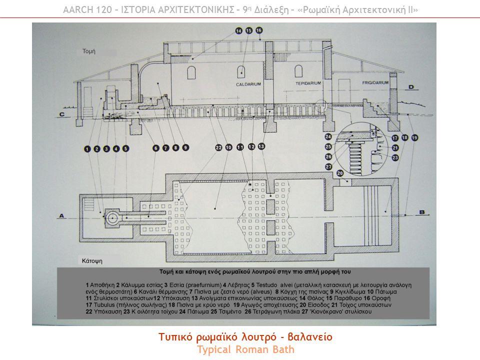 Τυπικό ρωμαϊκό λουτρό - βαλανείο