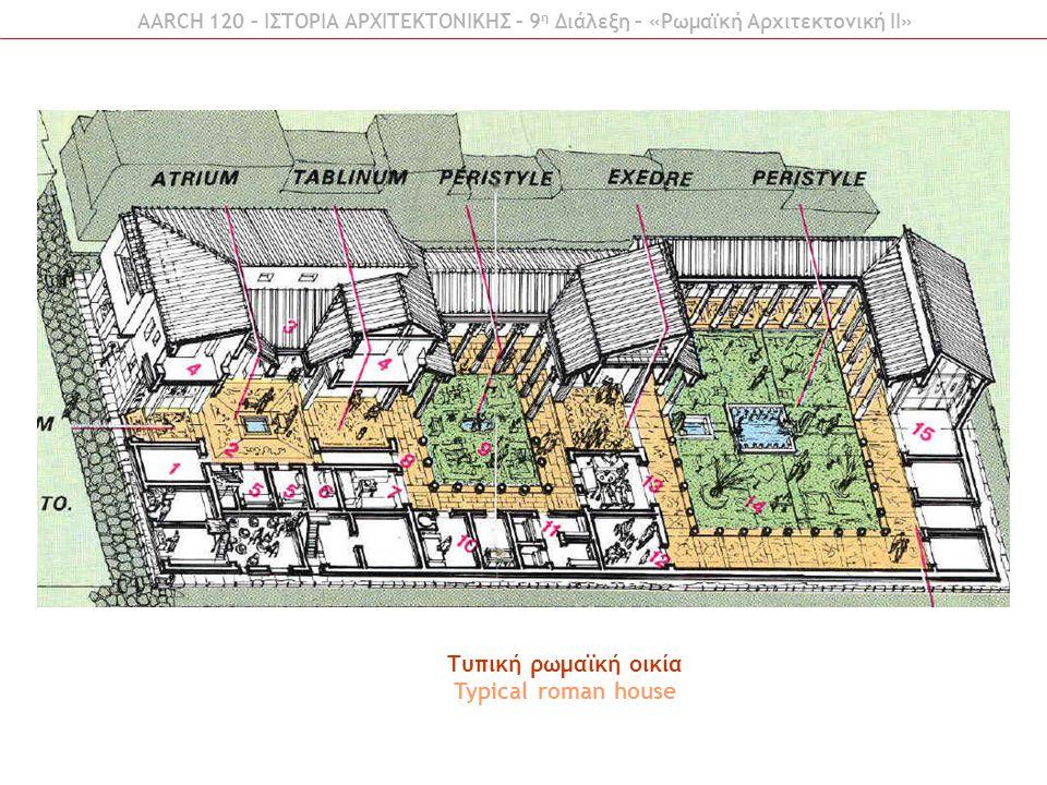 Τυπική ρωμαϊκή οικία Typical roman house