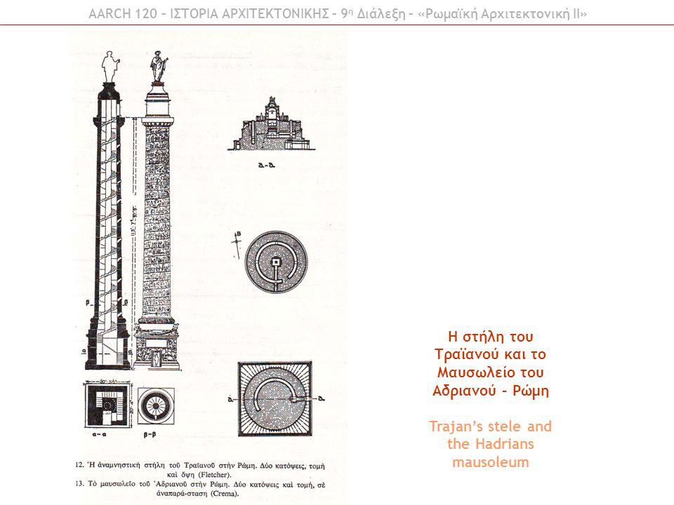 Η στήλη του Τραϊανού και το Μαυσωλείο του Αδριανού – Ρώμη