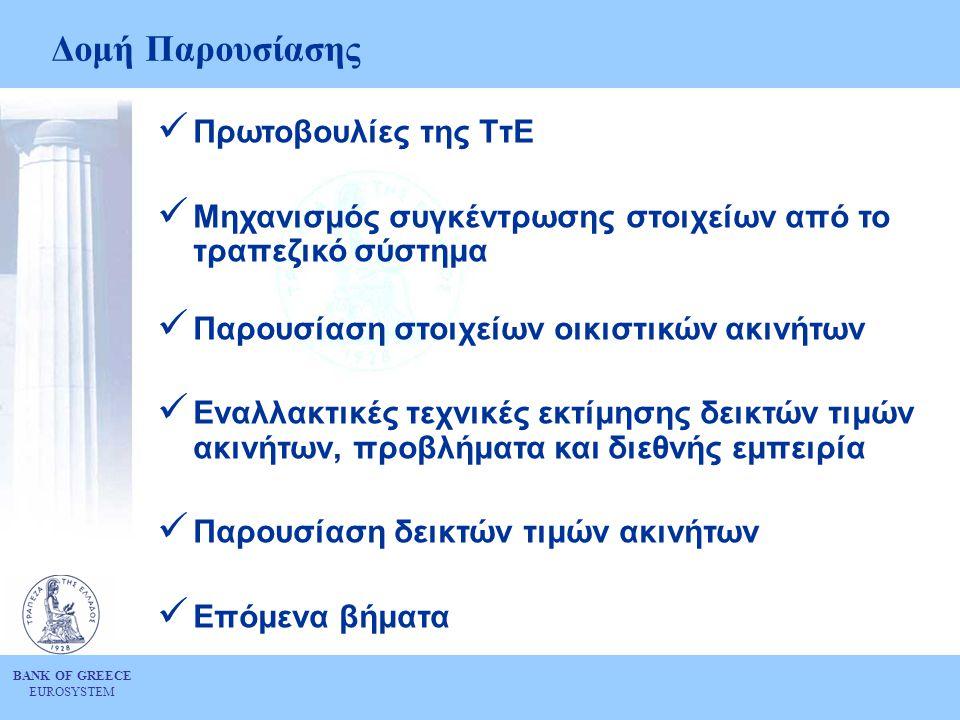 Δομή Παρουσίασης Πρωτοβουλίες της ΤτΕ