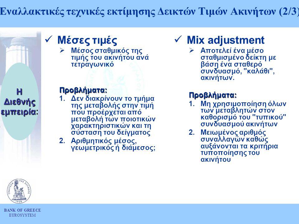 Εναλλακτικές τεχνικές εκτίμησης Δεικτών Τιμών Ακινήτων (2/3)