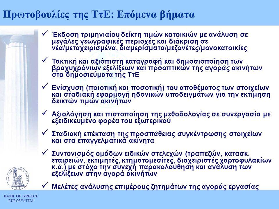 Πρωτοβουλίες της ΤτΕ: Επόμενα βήματα
