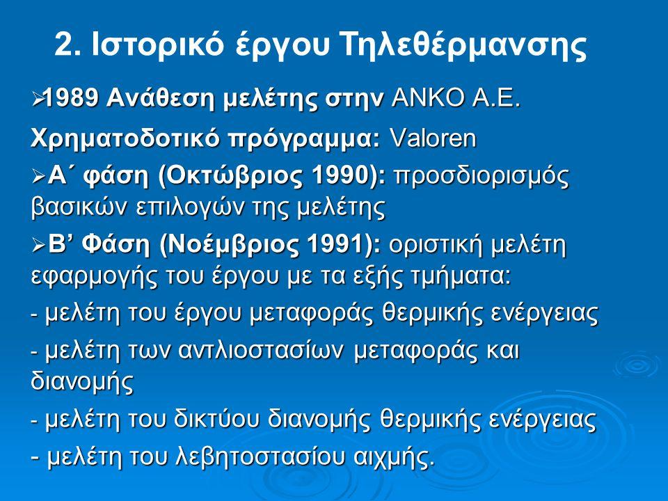 2. Ιστορικό έργου Τηλεθέρμανσης