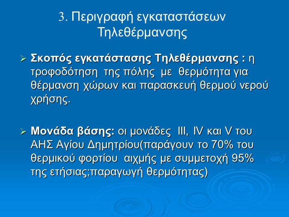 3. Περιγραφή εγκαταστάσεων Τηλεθέρμανσης