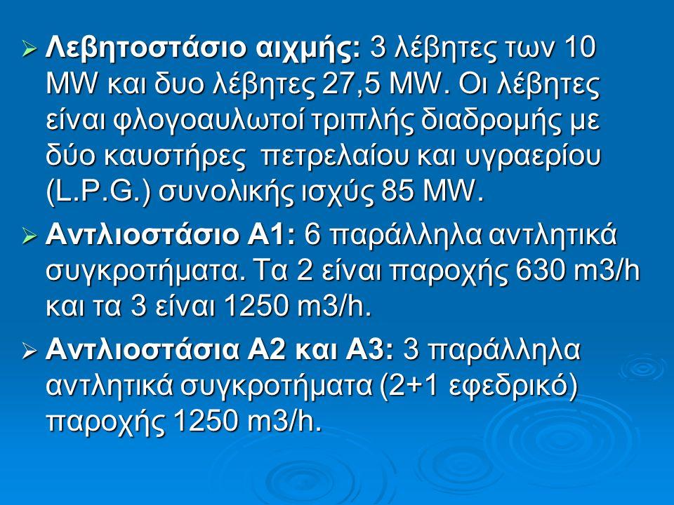 Λεβητοστάσιο αιχμής: 3 λέβητες των 10 MW και δυο λέβητες 27,5 MW