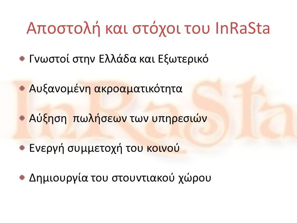Αποστολή και στόχοι του InRaSta
