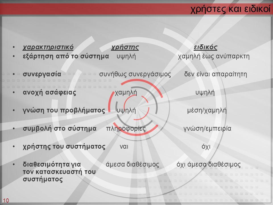 χρήστες και ειδικοί χαρακτηριστικό χρήστης ειδικός