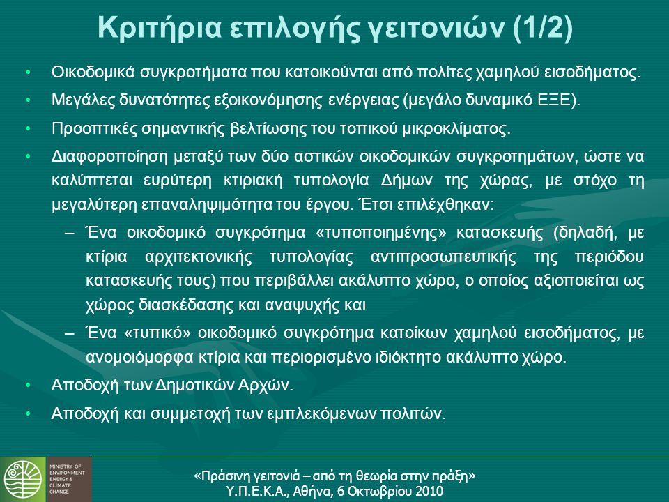 Κριτήρια επιλογής γειτονιών (1/2)