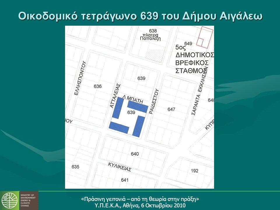 Οικοδομικό τετράγωνο 639 του Δήμου Αιγάλεω