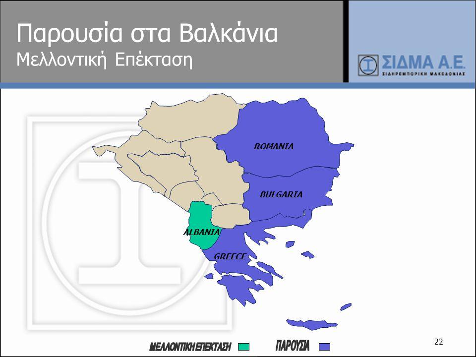 Παρουσία στα Βαλκάνια Μελλοντική Επέκταση