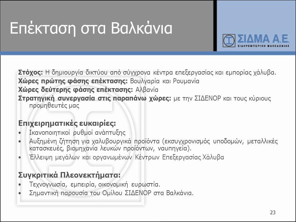 Επέκταση στα Βαλκάνια Επιχειρηματικές ευκαιρίες: