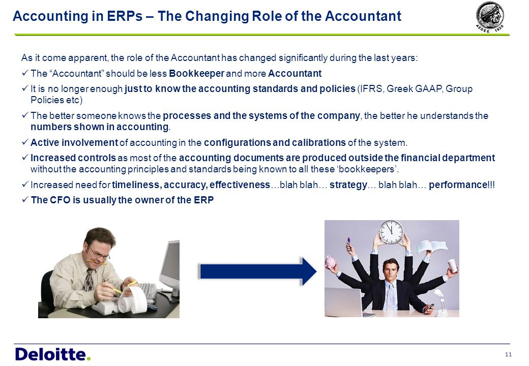 At the End of Day… …systems are here to support the accounting profession and not surpass it!!!