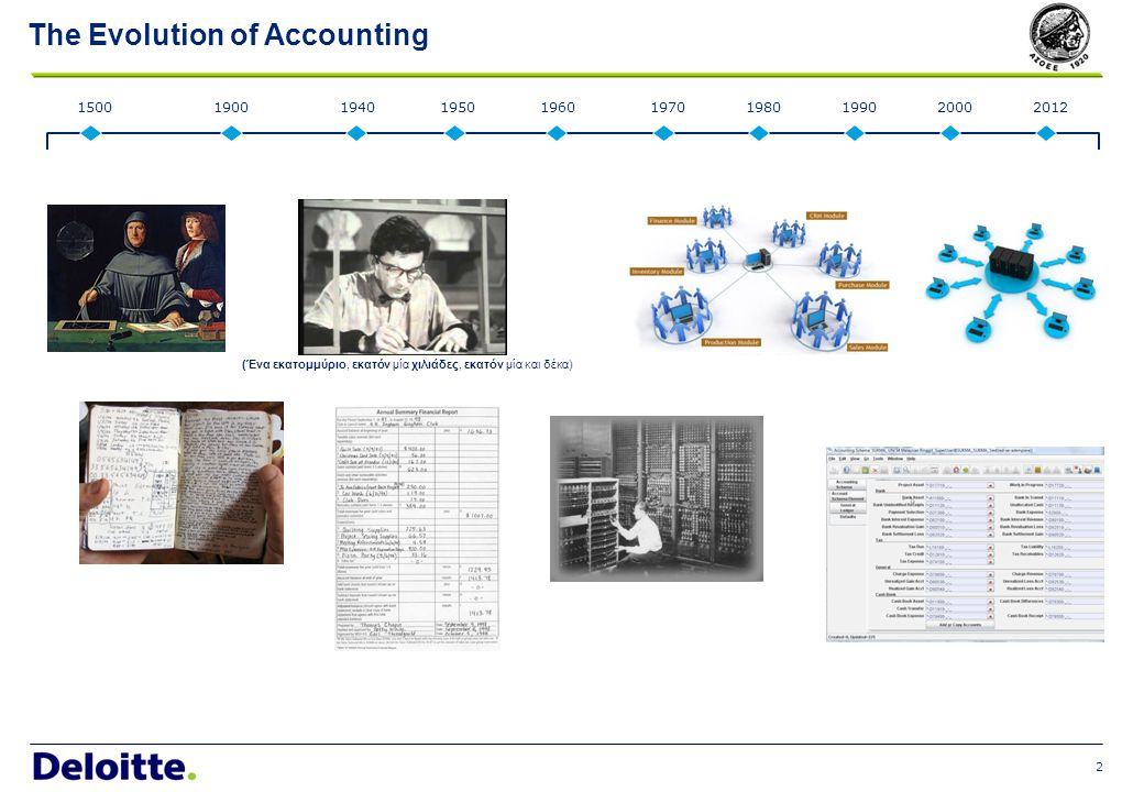 How Others See Accounting…