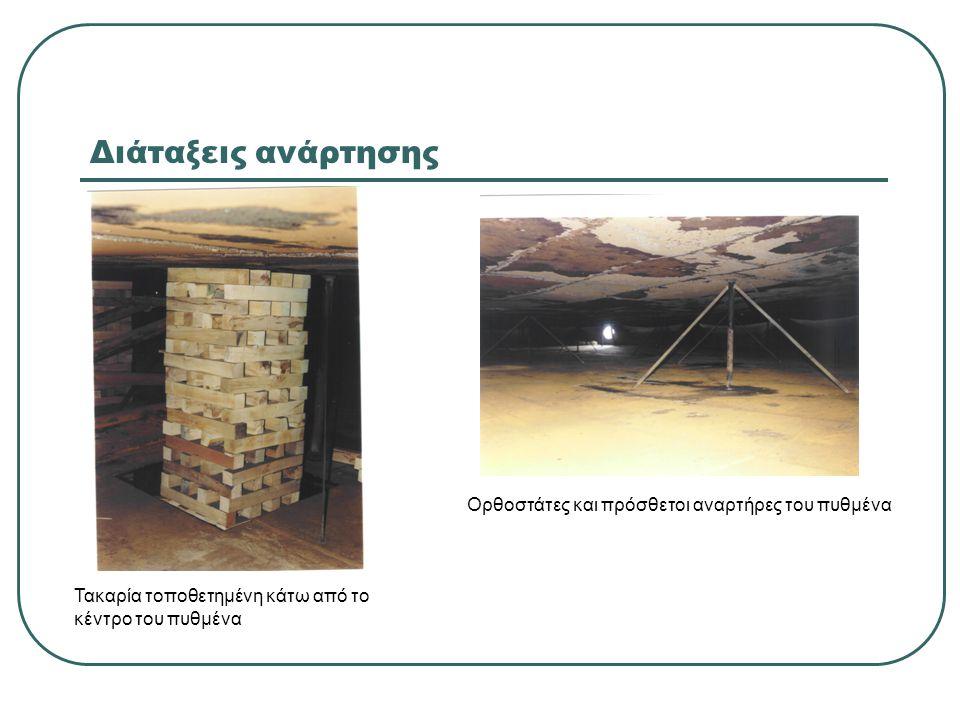 Διάταξεις ανάρτησης Ορθοστάτες και πρόσθετοι αναρτήρες του πυθμένα