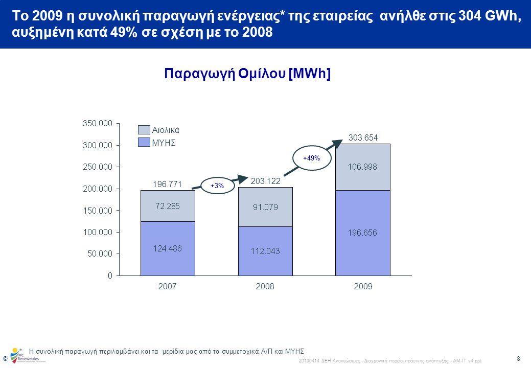Σ Το 2009 η συνολική παραγωγή ενέργειας* της εταιρείας ανήλθε στις 304 GWh, αυξημένη κατά 49% σε σχέση με το 2008.