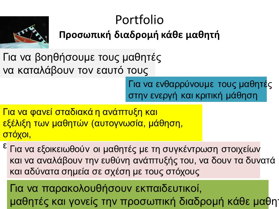 Portfolio Προσωπική διαδρομή κάθε μαθητή