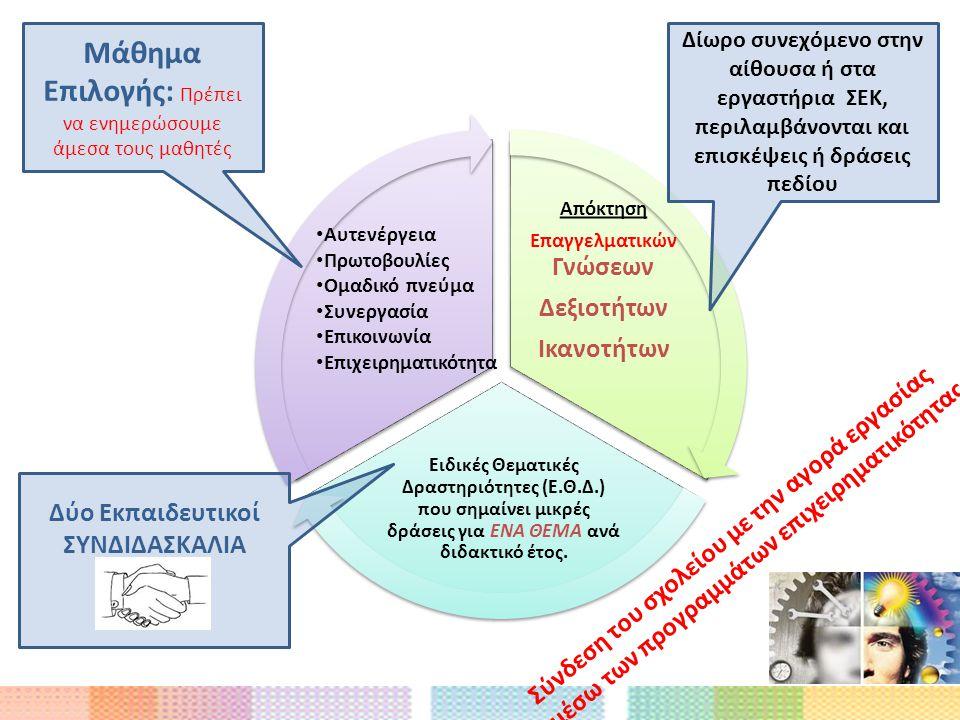 Επαγγελματικών Γνώσεων