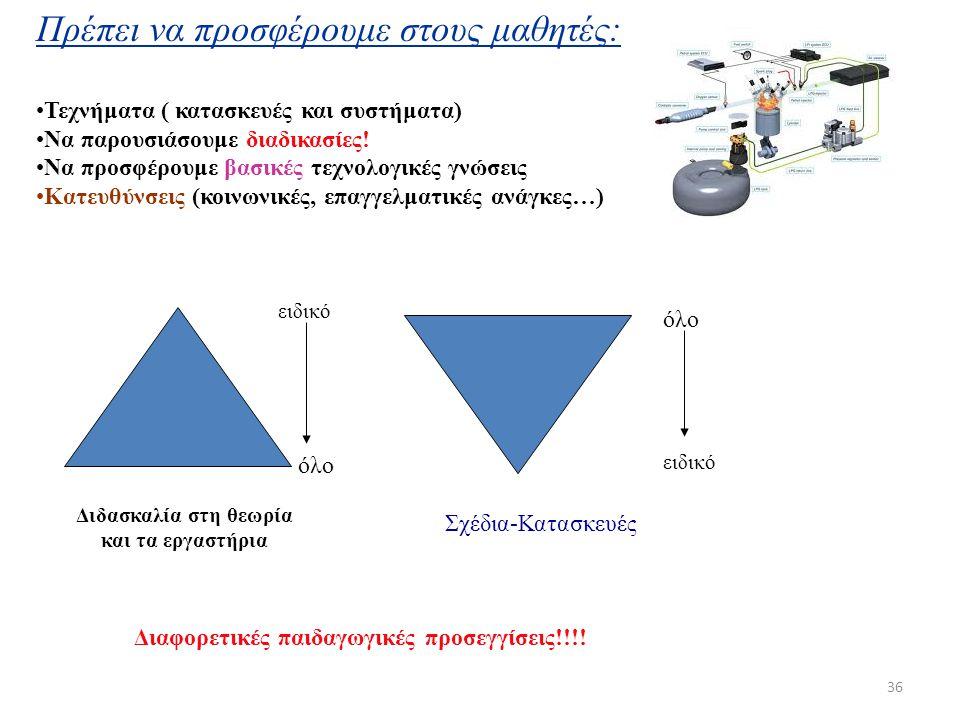Διδασκαλία στη θεωρία και τα εργαστήρια