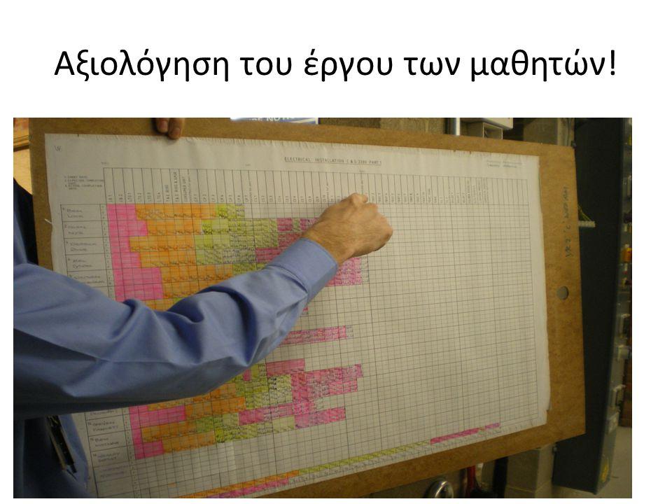 Αξιολόγηση του έργου των μαθητών!