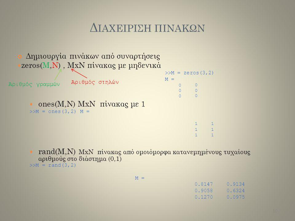 ΔΙΑΧΕΙΡΙΣΗ ΠΙΝΑΚΩΝ zeros(M,N) , MxN πίνακας με μηδενικά