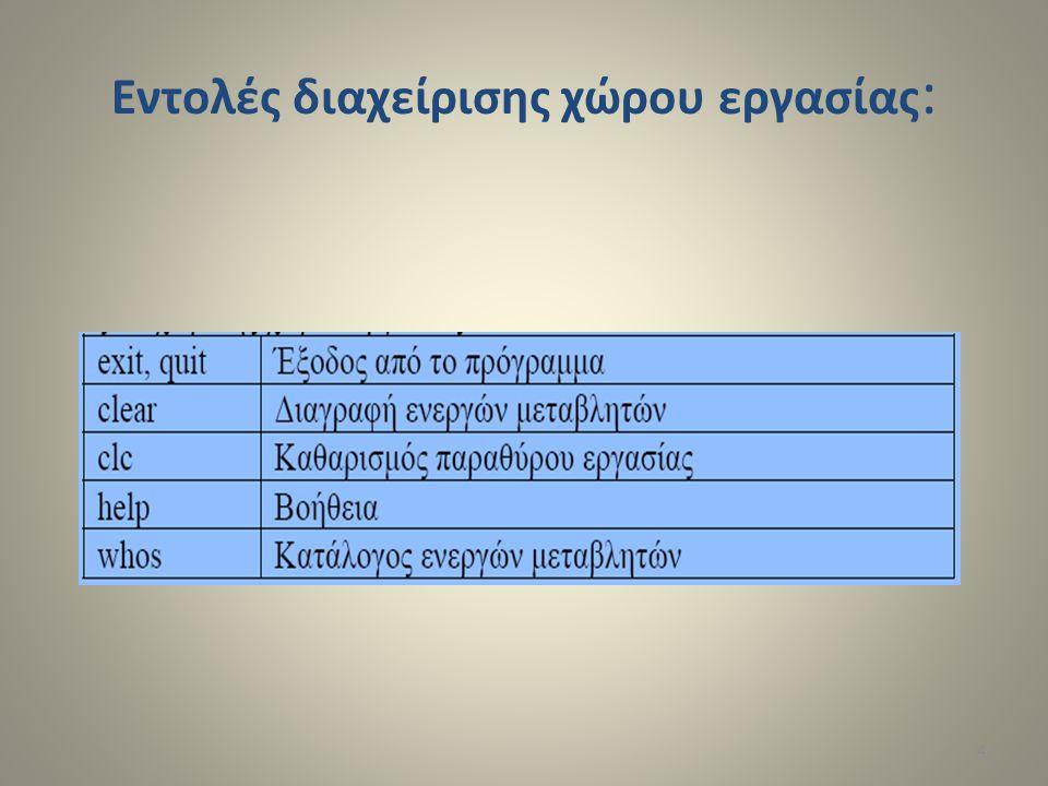 Εντολές διαχείρισης χώρου εργασίας: