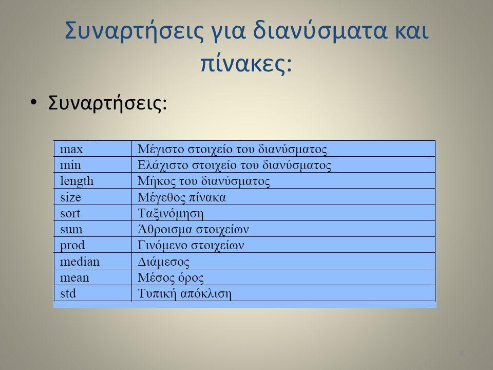 Συναρτήσεις για διανύσματα και πίνακες: