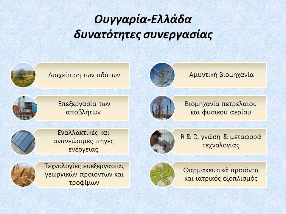 Ουγγαρία-Ελλάδα δυνατότητες συνεργασίας