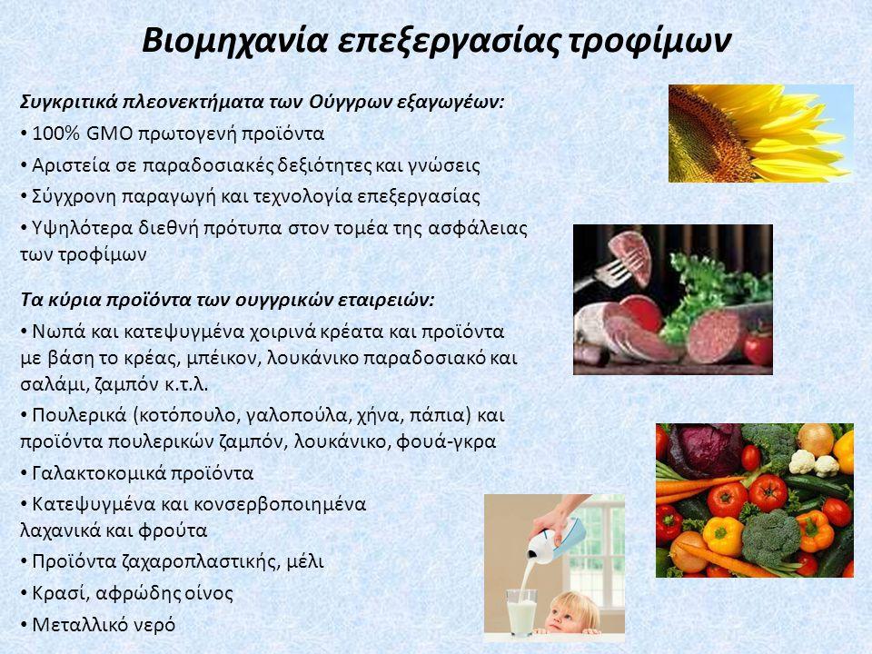 Βιομηχανία επεξεργασίας τροφίμων